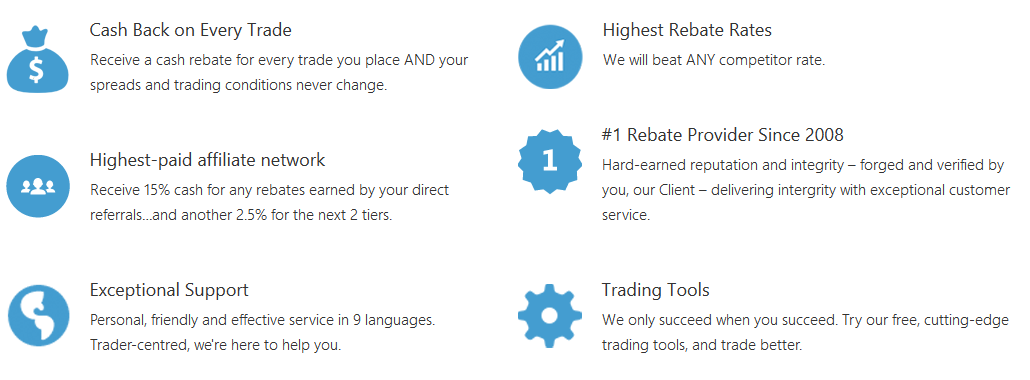 Cash Back Forex Rebates - We Will Beat Any Competitor Rates